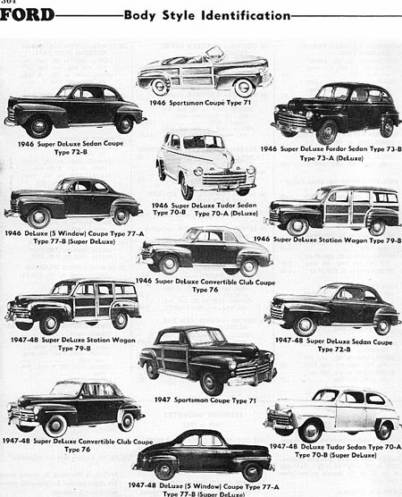 Ford historia y modelos