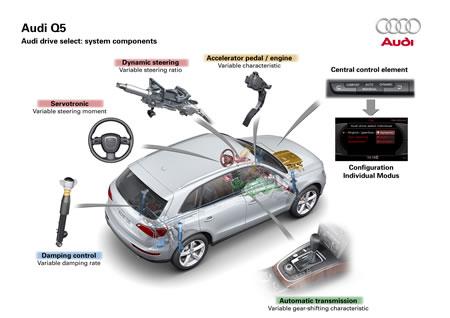how to change steering angle sensor on 2014 sierra