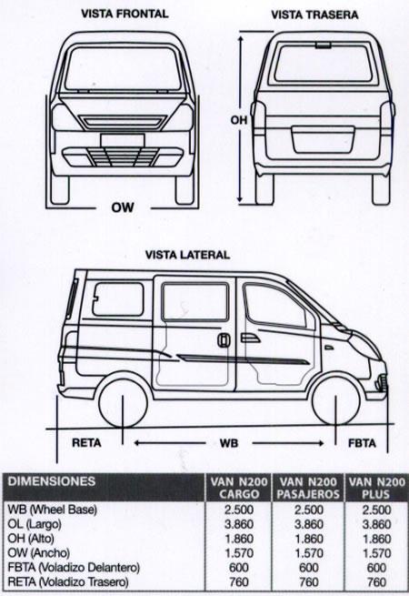 Carros y clasicos prueba chevrolet n200 for Carros para planos arquitectonicos