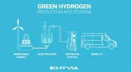 Hyvia presenta primeros prototipos de hidrógeno